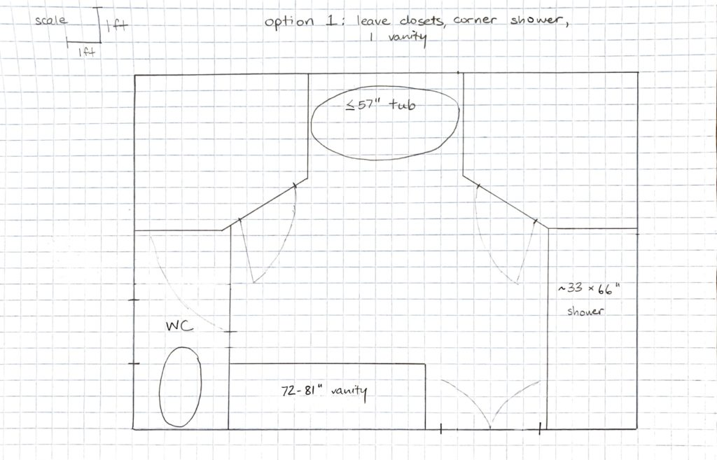 drawing of large rectangular master bath with closets | Maison de Pax